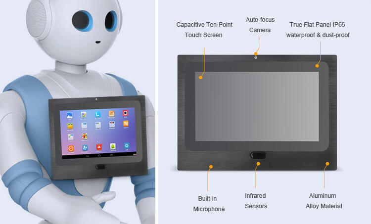 Android robot all in one PC