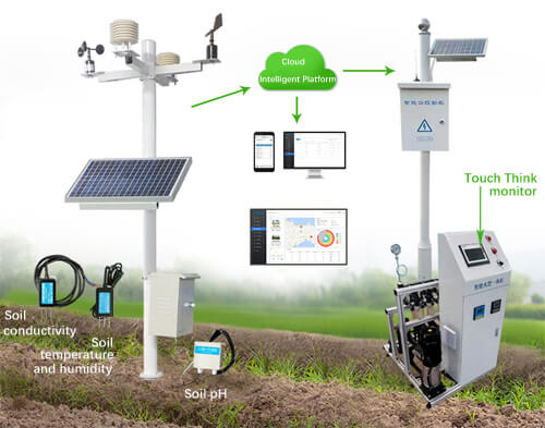 Industrial Touch Screen Used In Water Fertilizer Integrated Machine