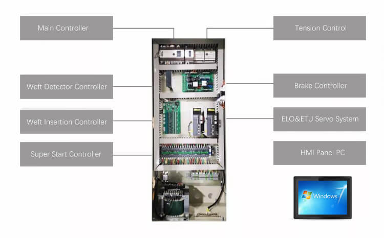 HMI Panel PC Used In Electronic Control System Of High-speed Air Jet Looms