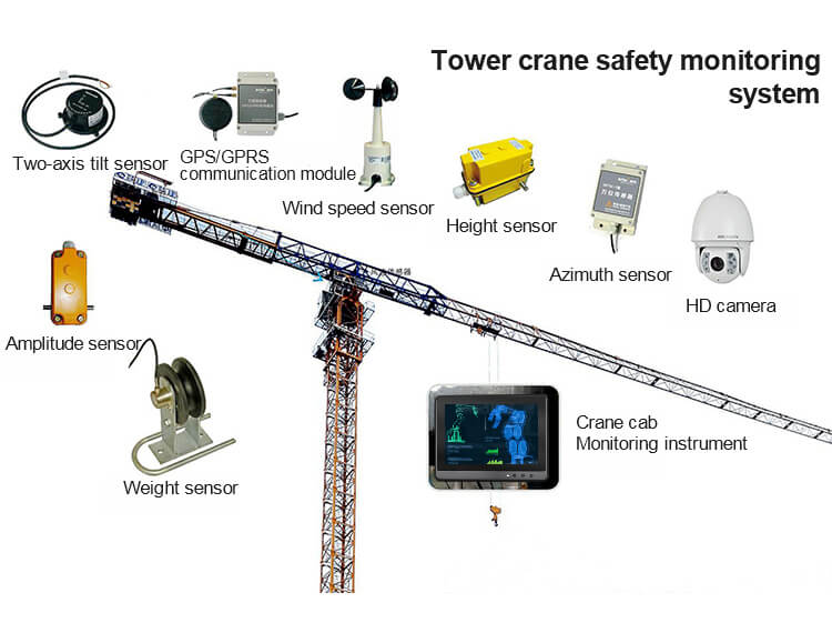 Industrial Panel PC with VGA Used In Tower Crane