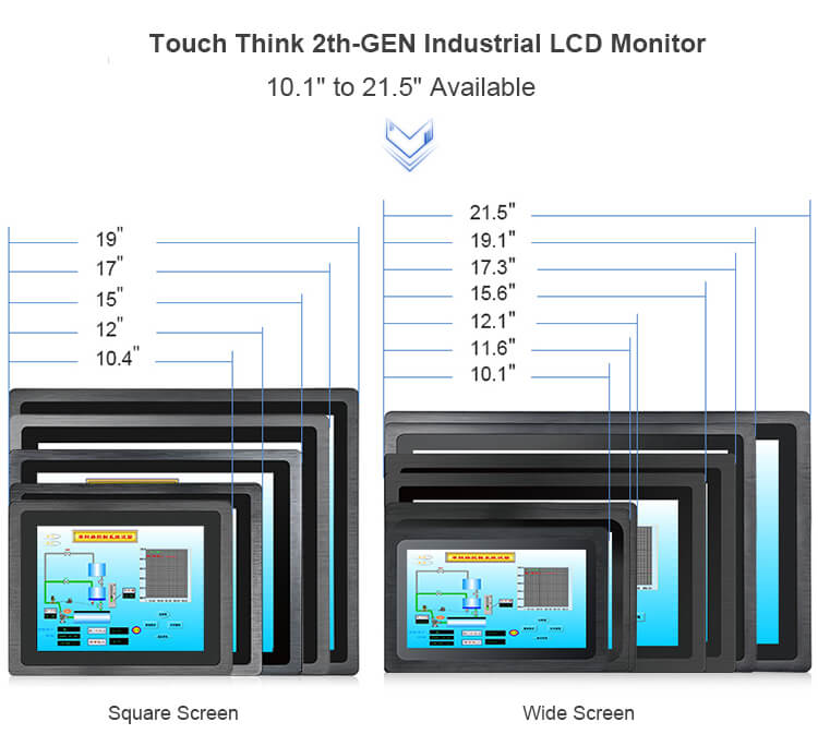 Industrial Monitor Capacitive Multi Touch Screen 10.1 Inch