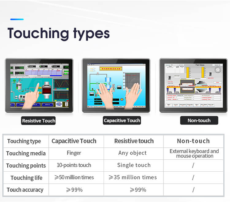 19.1 Inch Industrial Outdoor Touchscreen Monitor 1000nits High Brightness Explosion Proof