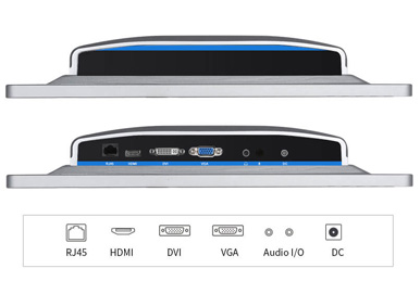 The Difference in Interface Design Between Industrial Monitor and Industrial Panel PC